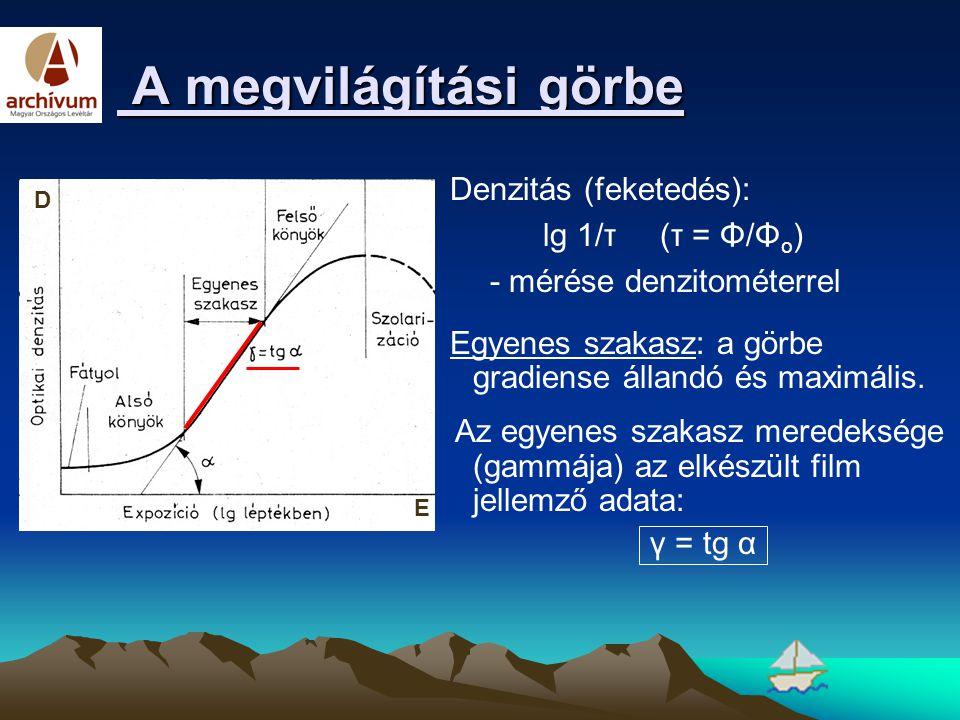 A megvilágítási görbe lg 1/τ (τ = Φ/Φo) - mérése denzitométerrel