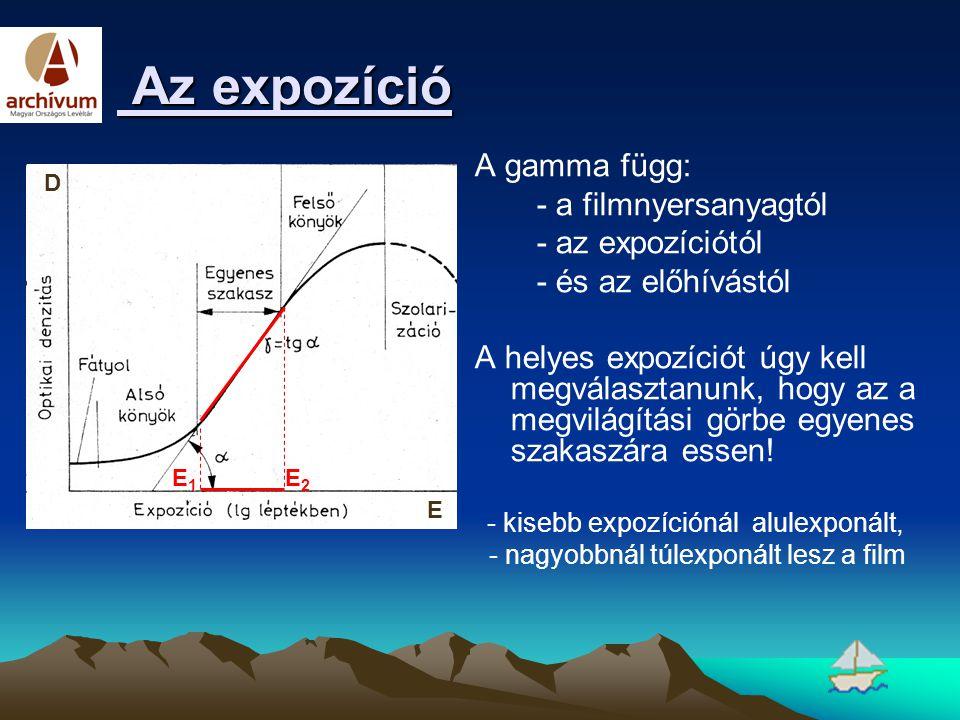 Az expozíció A gamma függ: - a filmnyersanyagtól - az expozíciótól