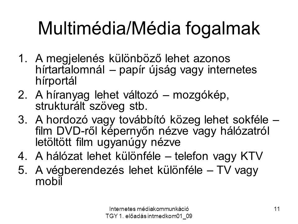 Multimédia/Média fogalmak