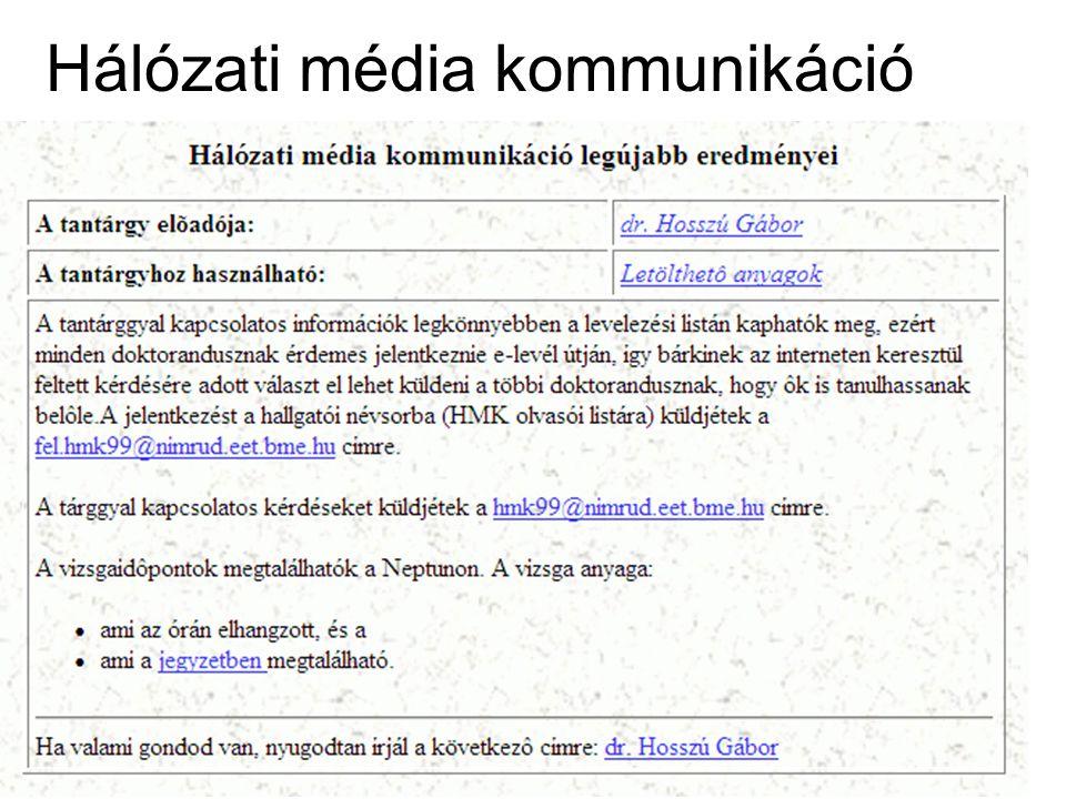 Hálózati média kommunikáció