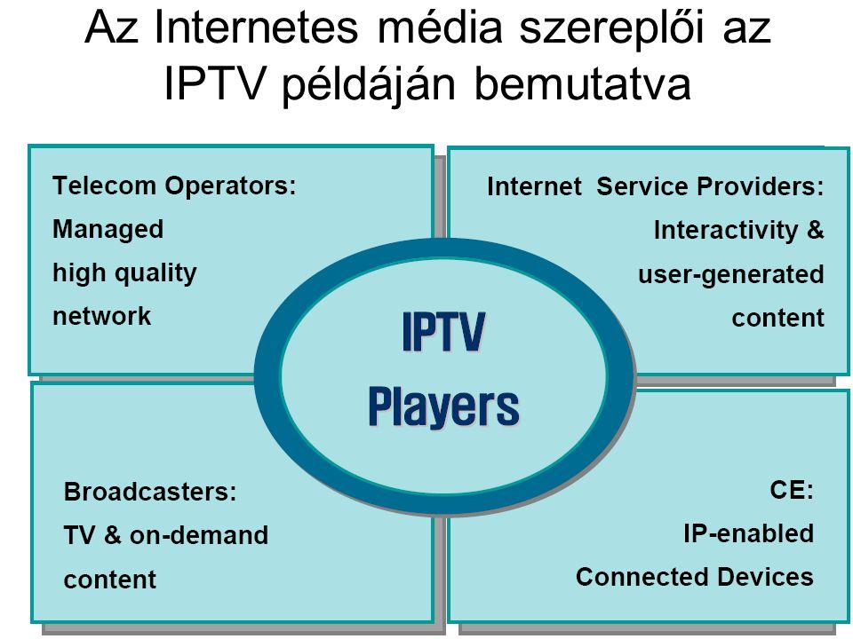 Az Internetes média szereplői az IPTV példáján bemutatva
