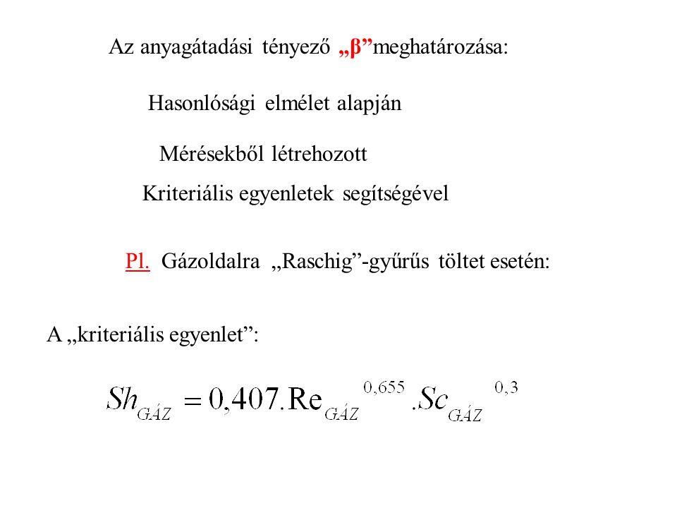 """Az anyagátadási tényező """"β meghatározása:"""