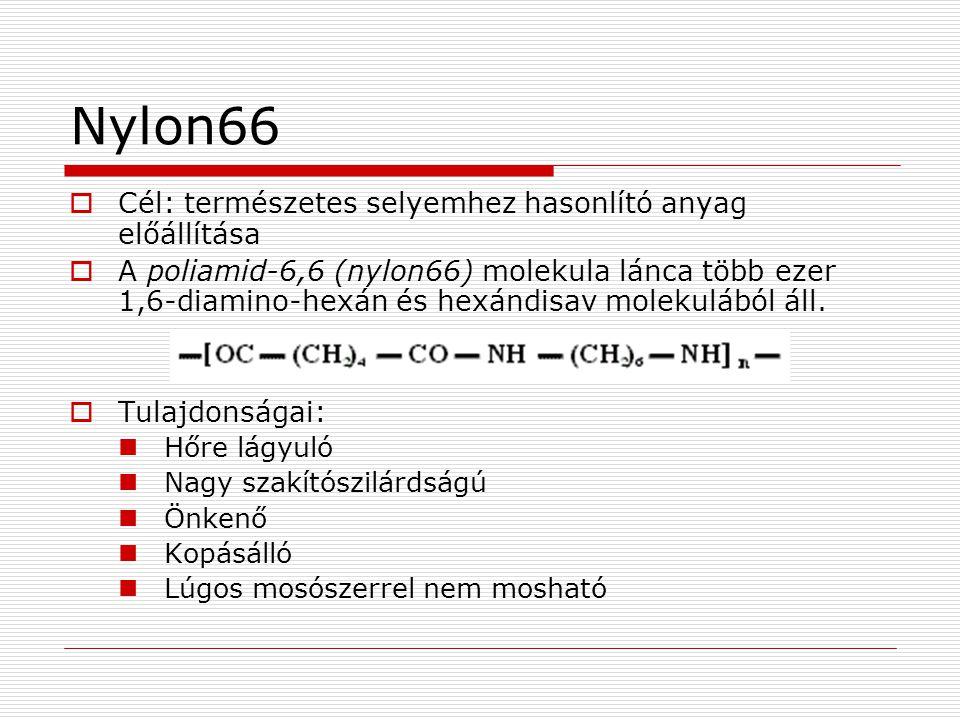 Nylon66 Cél: természetes selyemhez hasonlító anyag előállítása