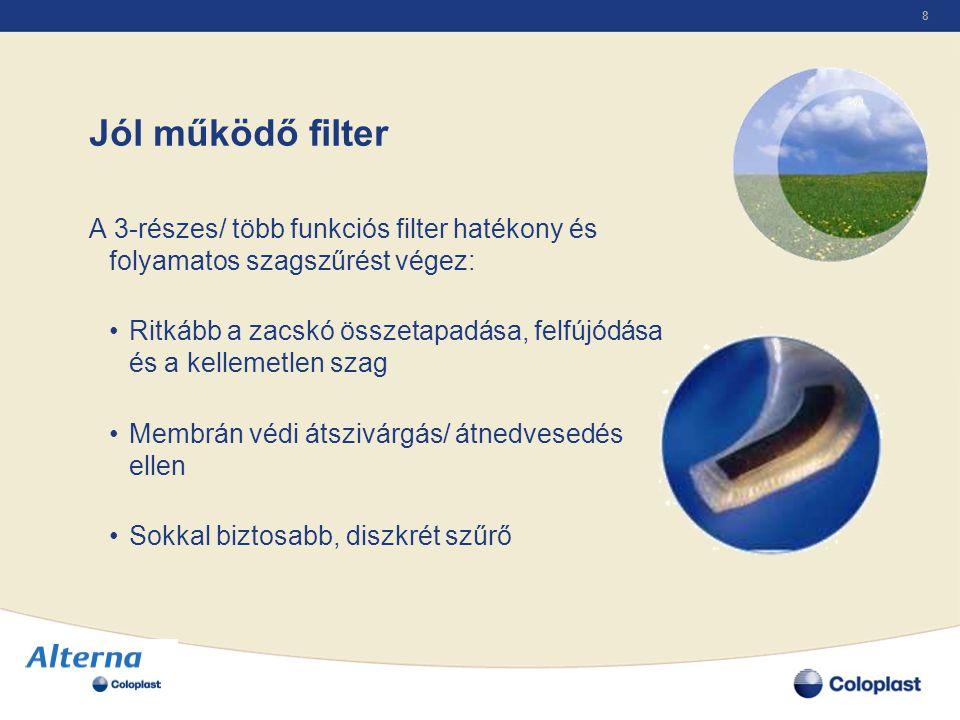 Jól működő filter A 3-részes/ több funkciós filter hatékony és folyamatos szagszűrést végez: