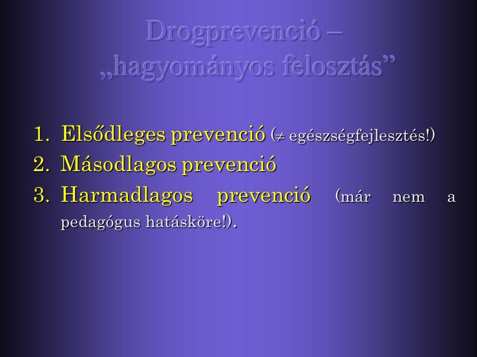 """Drogprevenció – """"hagyományos felosztás"""