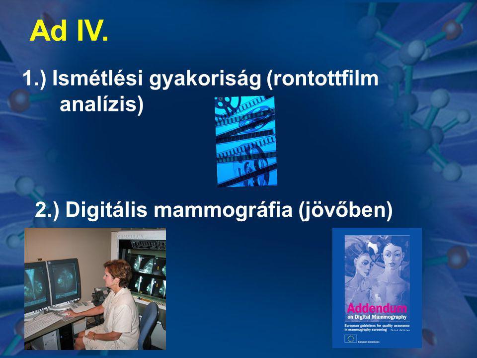 1.) Ismétlési gyakoriság (rontottfilm analízis)