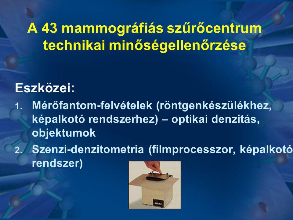 A 43 mammográfiás szűrőcentrum technikai minőségellenőrzése