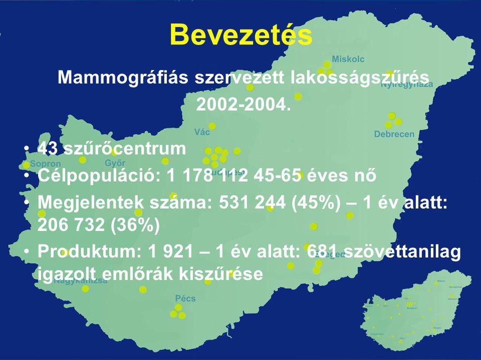 Mammográfiás szervezett lakosságszűrés