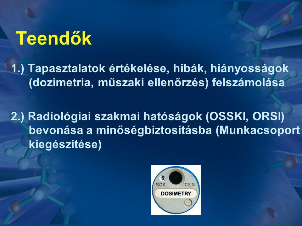 Teendők 1.) Tapasztalatok értékelése, hibák, hiányosságok (dozimetria, műszaki ellenőrzés) felszámolása.