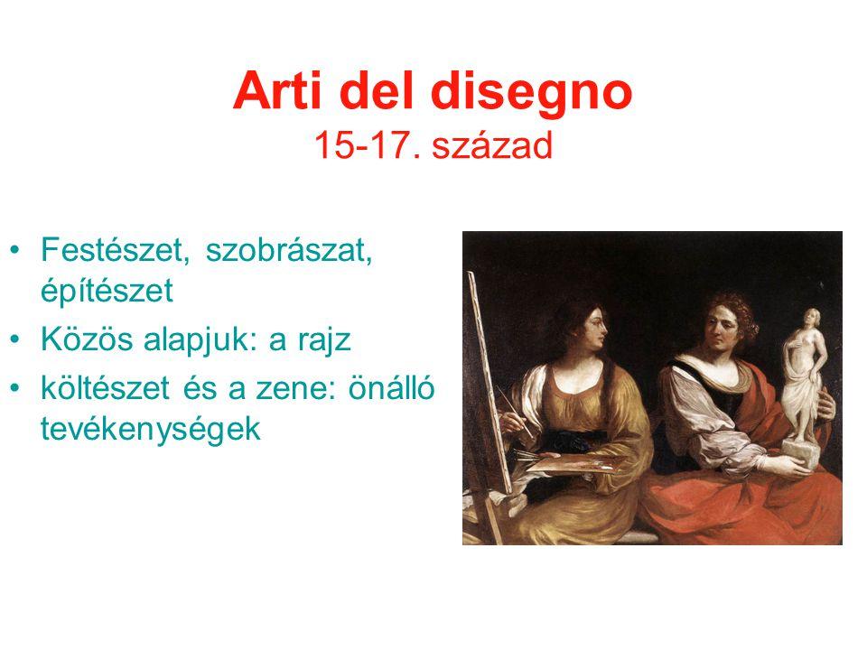 Arti del disegno 15-17. század