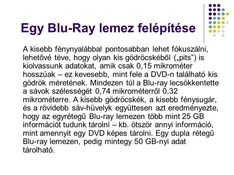 Egy Blu-Ray lemez felépítése