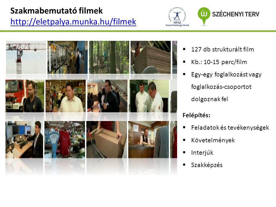 Szakmabemutató filmek http://eletpalya.munka.hu/filmek