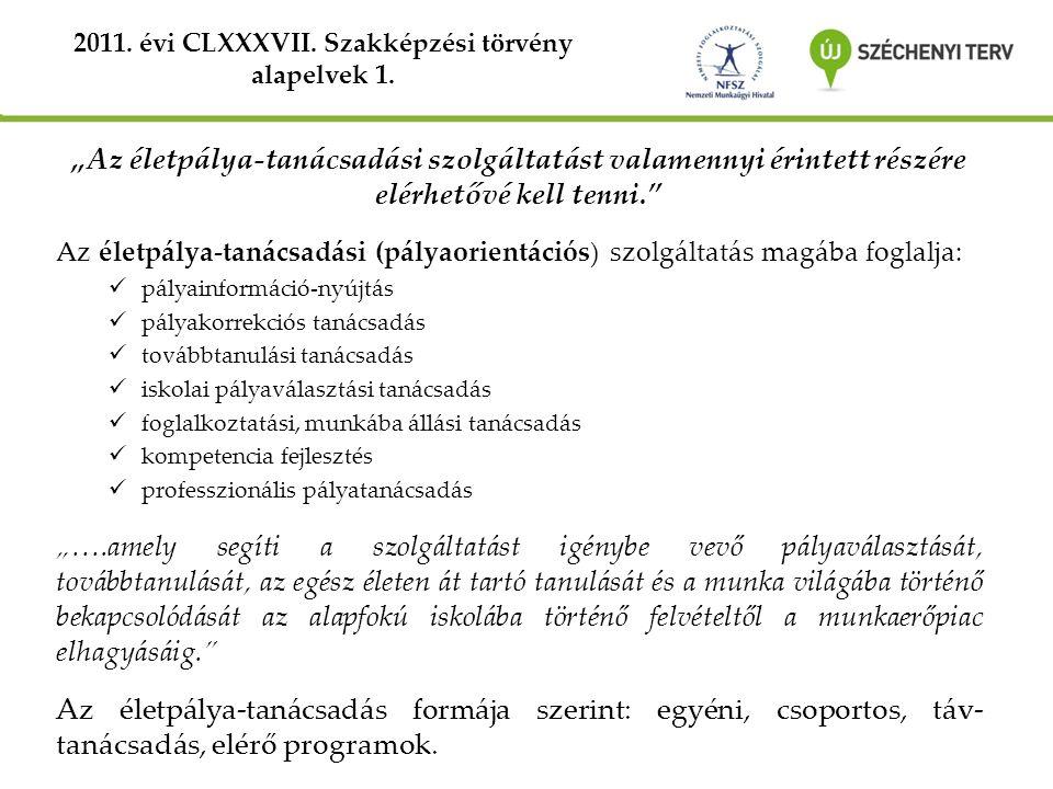 2011. évi CLXXXVII. Szakképzési törvény alapelvek 1.