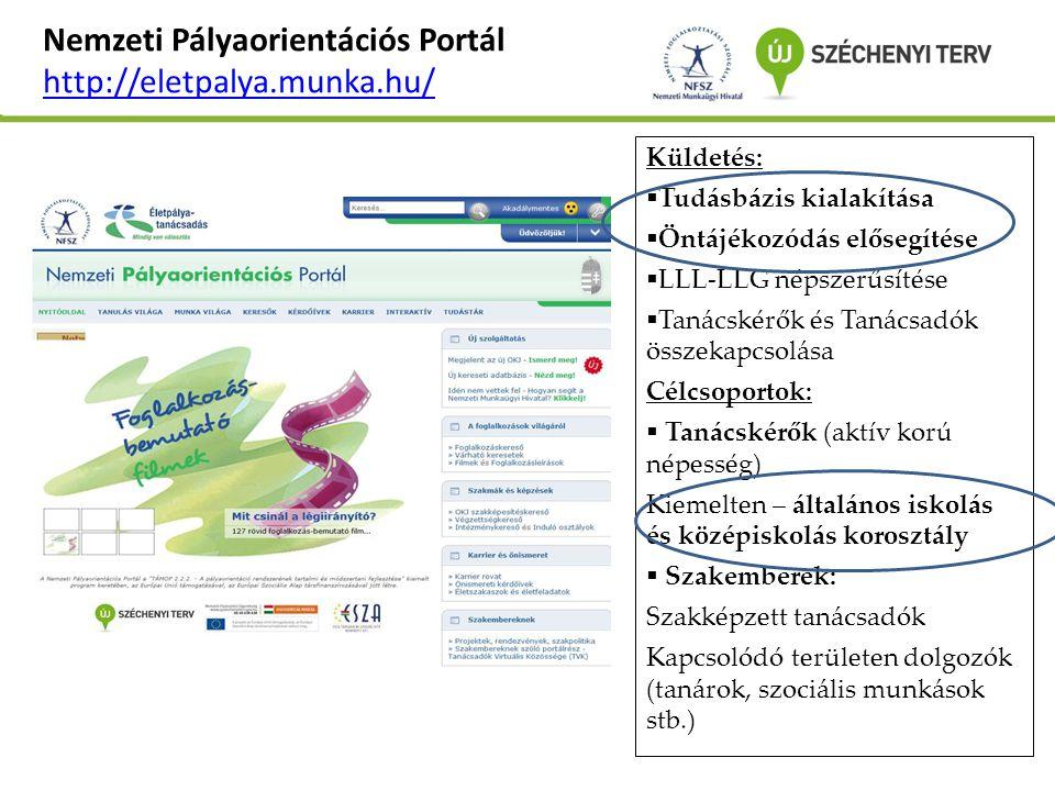 Nemzeti Pályaorientációs Portál http://eletpalya.munka.hu/