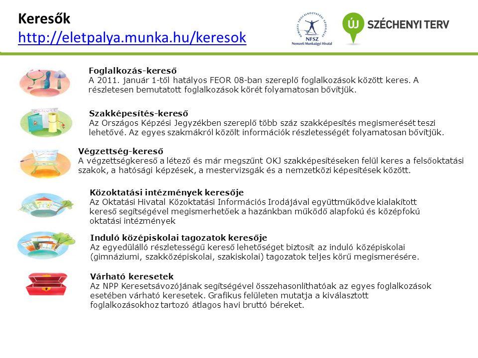 Keresők http://eletpalya.munka.hu/keresok Foglalkozás-kereső