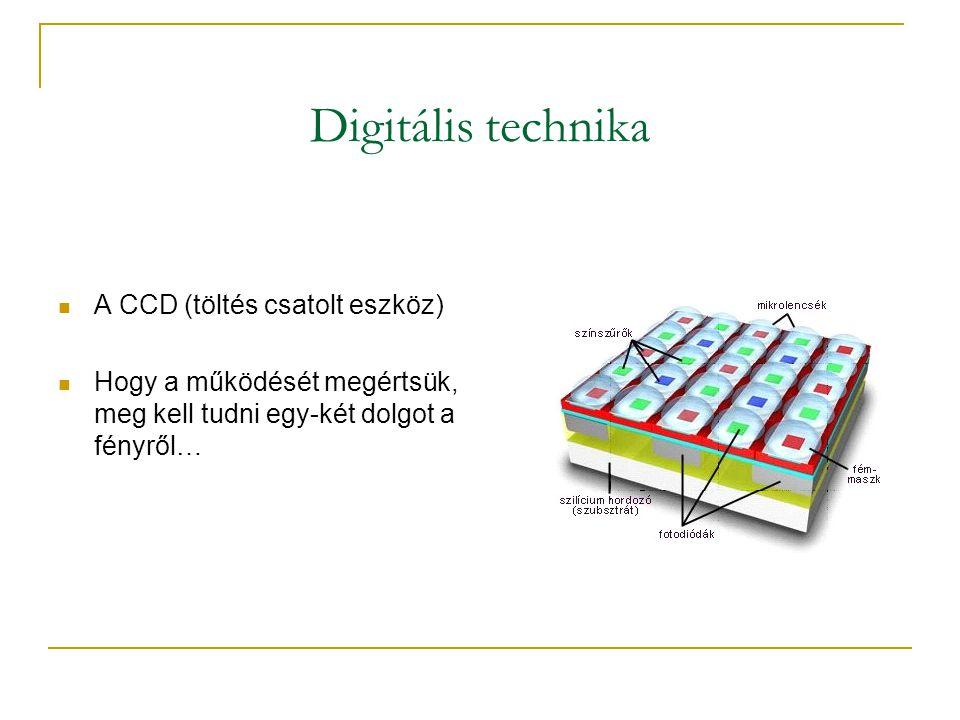 Digitális technika A CCD (töltés csatolt eszköz)