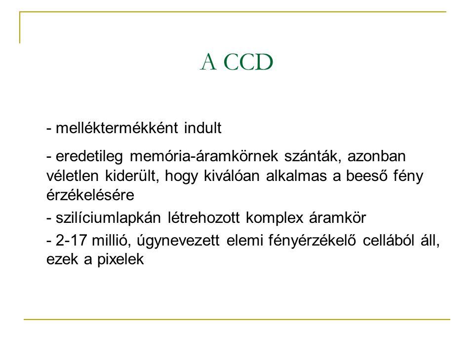 A CCD - melléktermékként indult