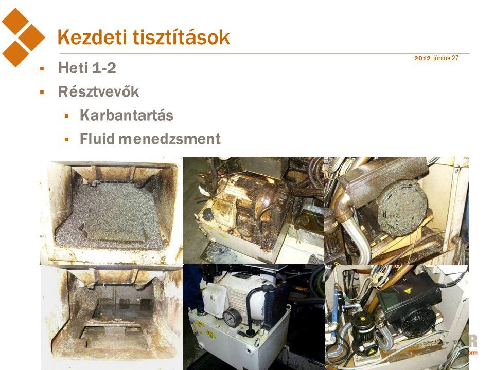 Kezdeti tisztítások Heti 1-2 Résztvevők Karbantartás Fluid menedzsment