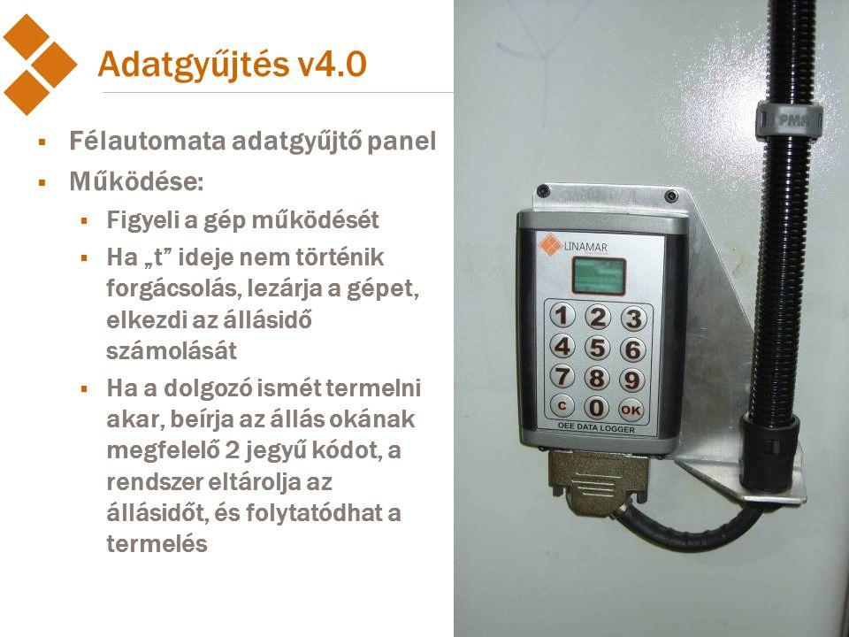 Adatgyűjtés v4.0 Félautomata adatgyűjtő panel Működése: