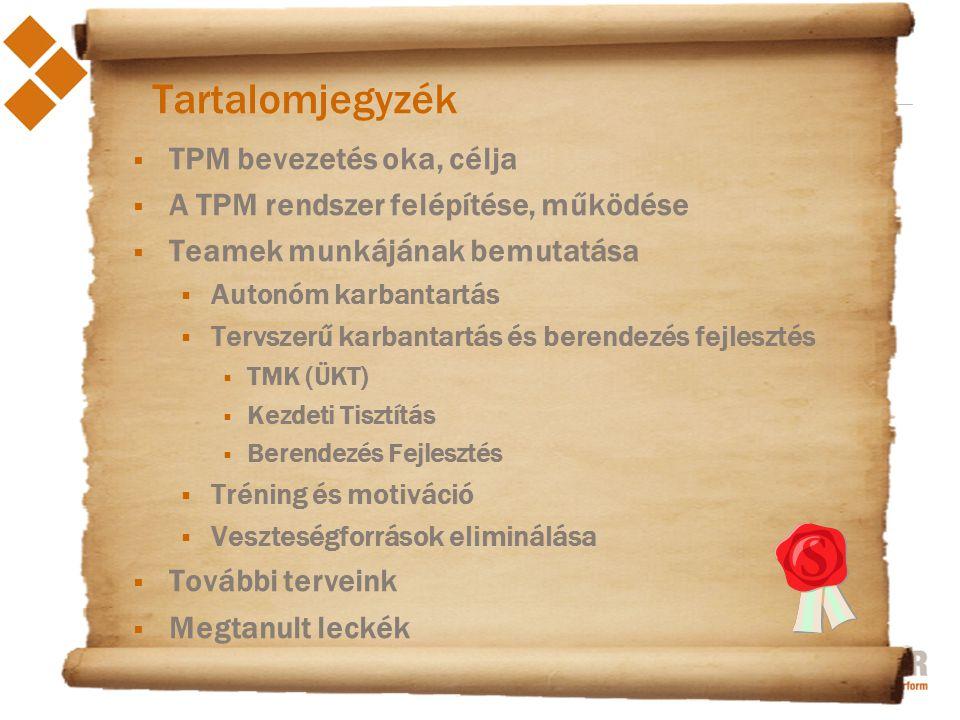 Tartalomjegyzék TPM bevezetés oka, célja