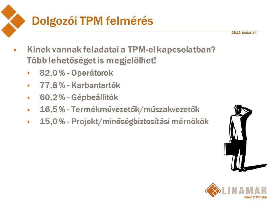 Dolgozói TPM felmérés Kinek vannak feladatai a TPM-el kapcsolatban Több lehetőséget is megjelölhet!