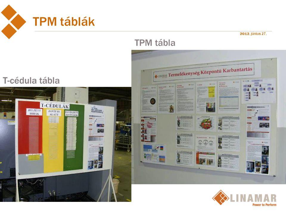 TPM táblák TPM tábla T-cédula tábla