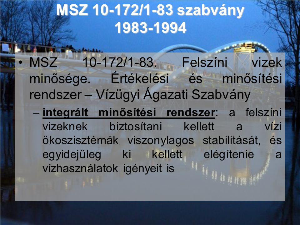 MSZ 10-172/1-83 szabvány 1983-1994 MSZ 10-172/1-83. Felszíni vizek minősége. Értékelési és minősítési rendszer – Vízügyi Ágazati Szabvány.