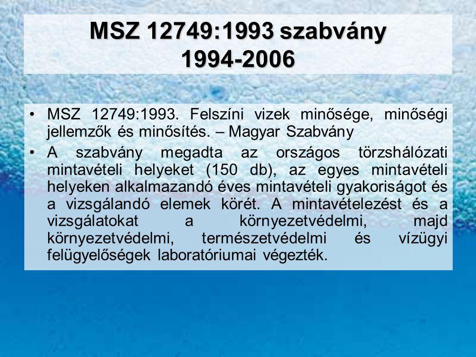 MSZ 12749:1993 szabvány 1994-2006 MSZ 12749:1993. Felszíni vizek minősége, minőségi jellemzők és minősítés. – Magyar Szabvány.