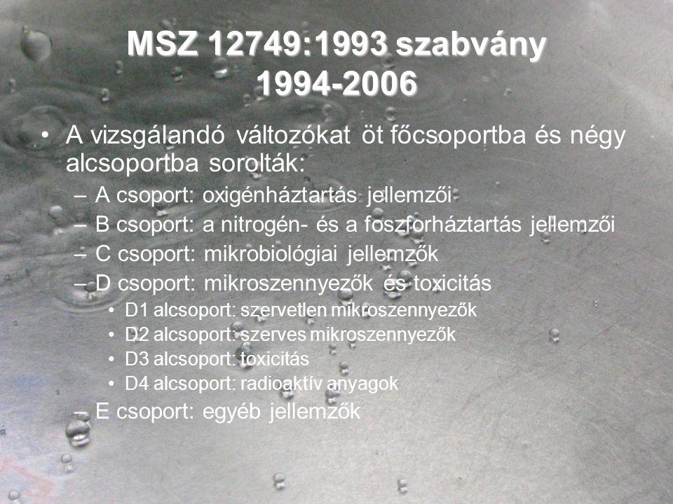 MSZ 12749:1993 szabvány 1994-2006 A vizsgálandó változókat öt főcsoportba és négy alcsoportba sorolták: