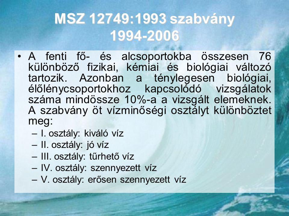 MSZ 12749:1993 szabvány 1994-2006