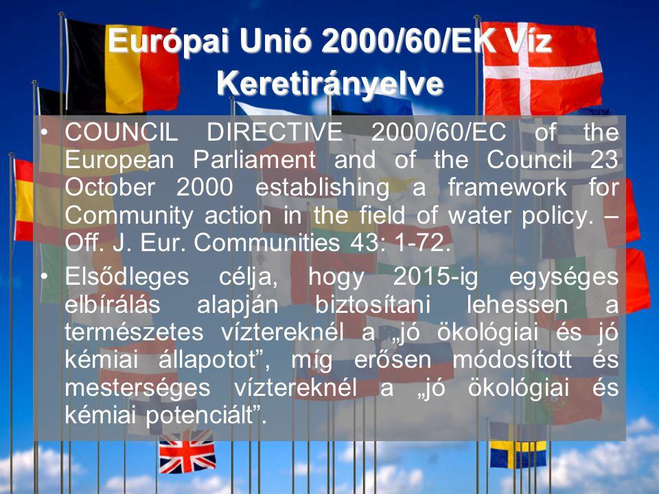 Európai Unió 2000/60/EK Víz Keretirányelve
