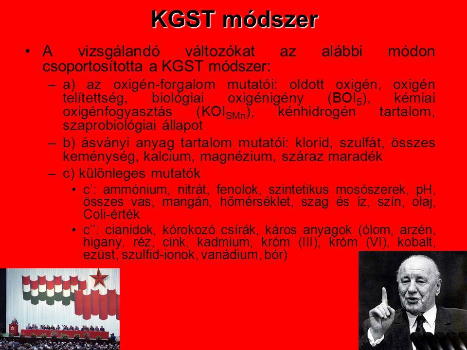 KGST módszer A vizsgálandó változókat az alábbi módon csoportosította a KGST módszer: