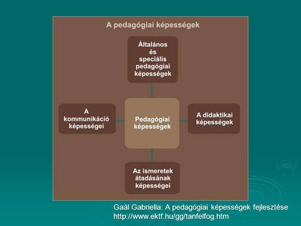 Gaál Gabriella: A pedagógiai képességek fejlesztése