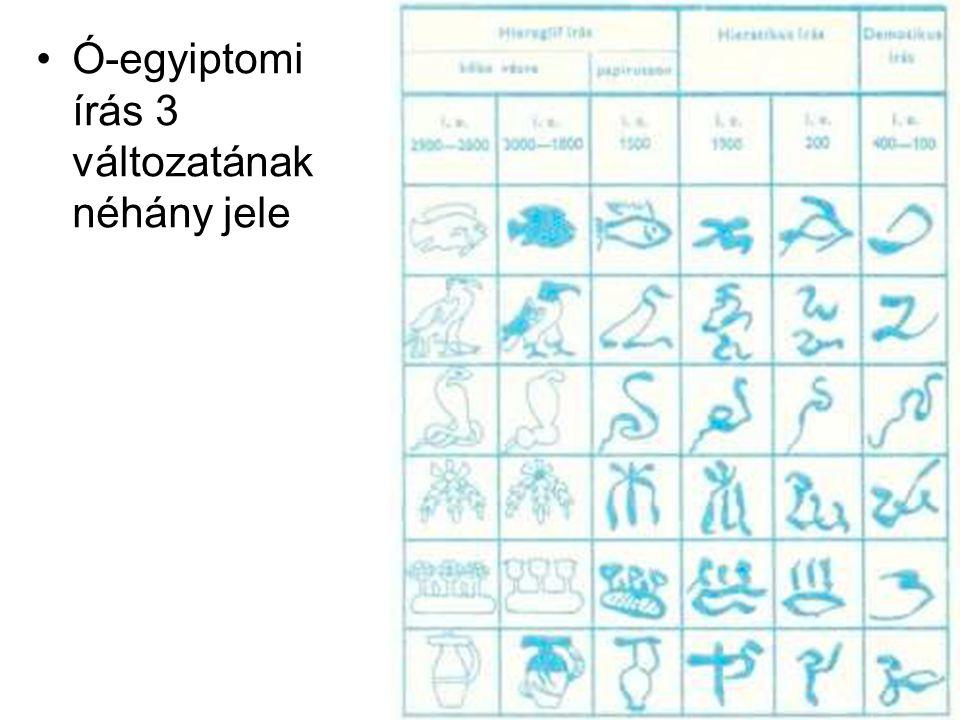 Ó-egyiptomi írás 3 változatának néhány jele