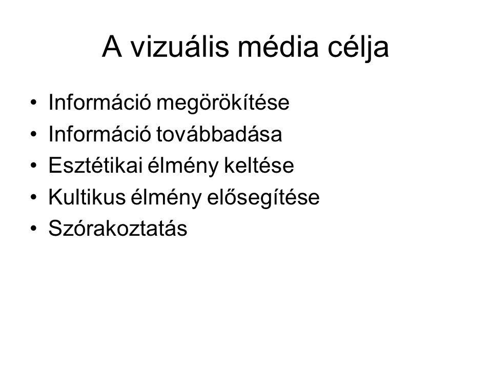 A vizuális média célja Információ megörökítése Információ továbbadása