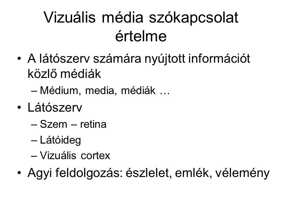 Vizuális média szókapcsolat értelme