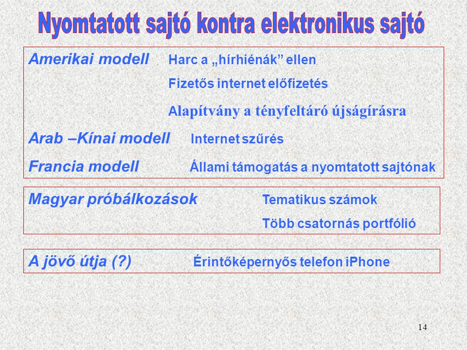 Nyomtatott sajtó kontra elektronikus sajtó