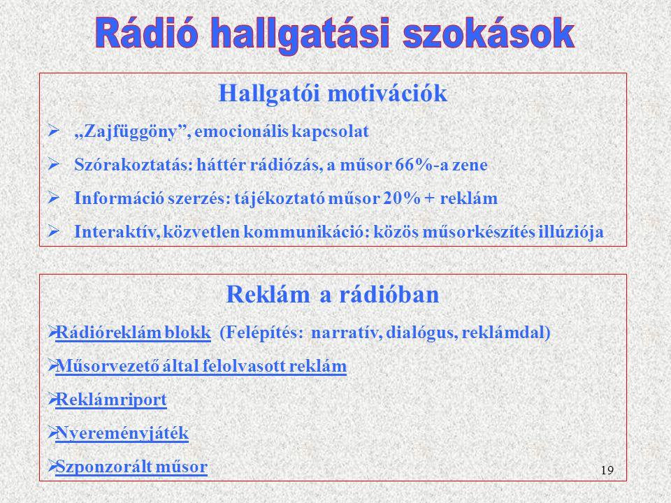 Rádió hallgatási szokások