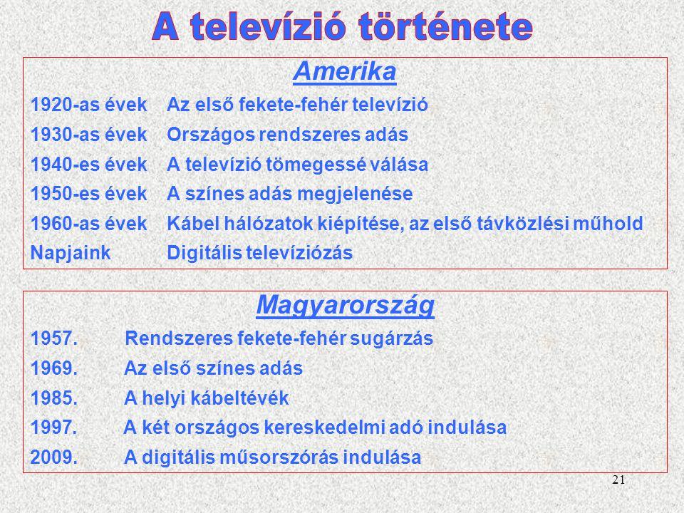 A televízió története Amerika Magyarország