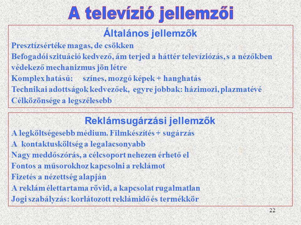 Reklámsugárzási jellemzők