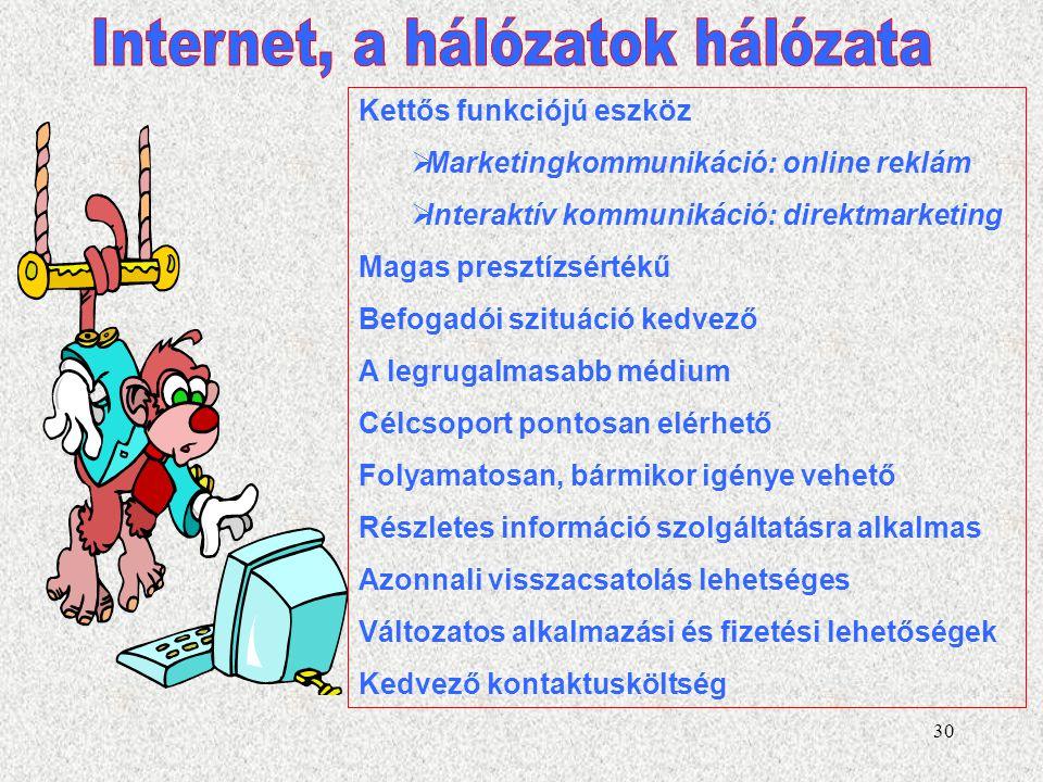Internet, a hálózatok hálózata