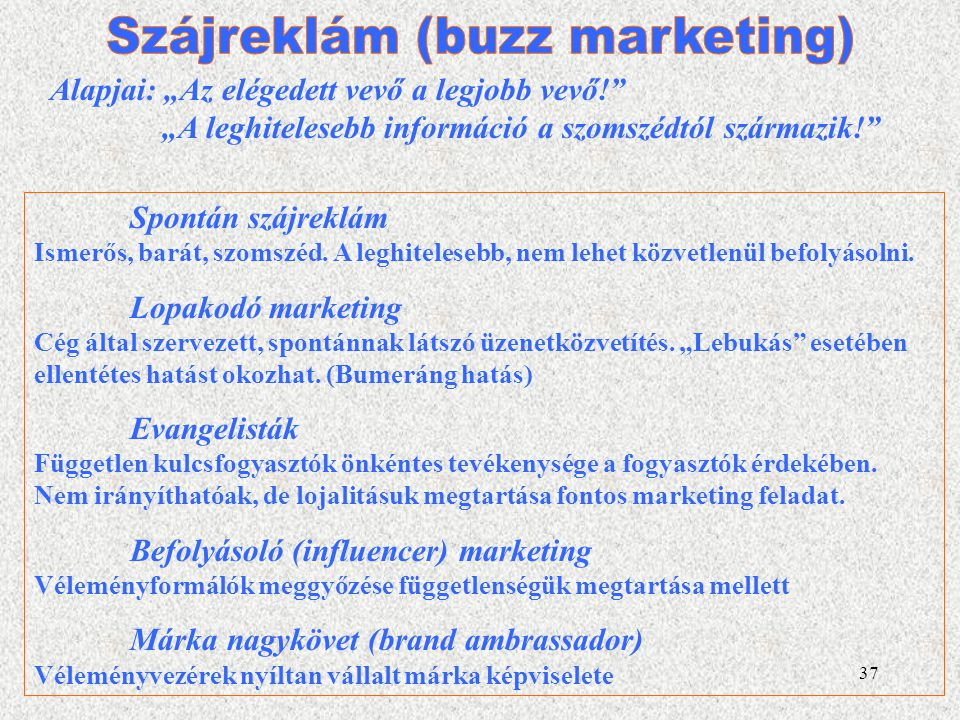 Szájreklám (buzz marketing)