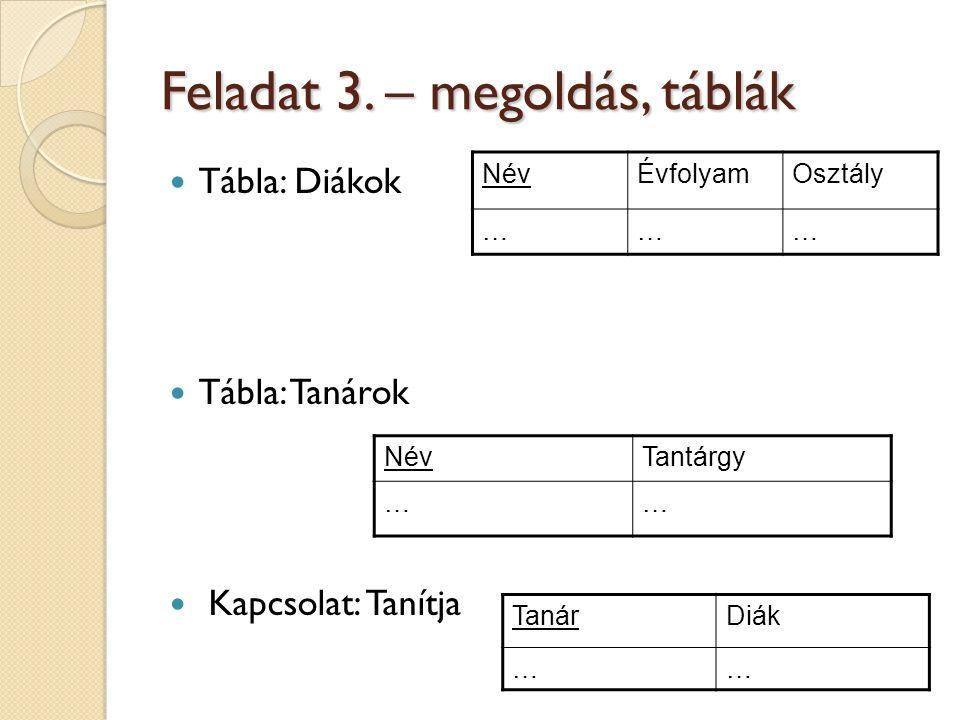 Feladat 3. – megoldás, táblák