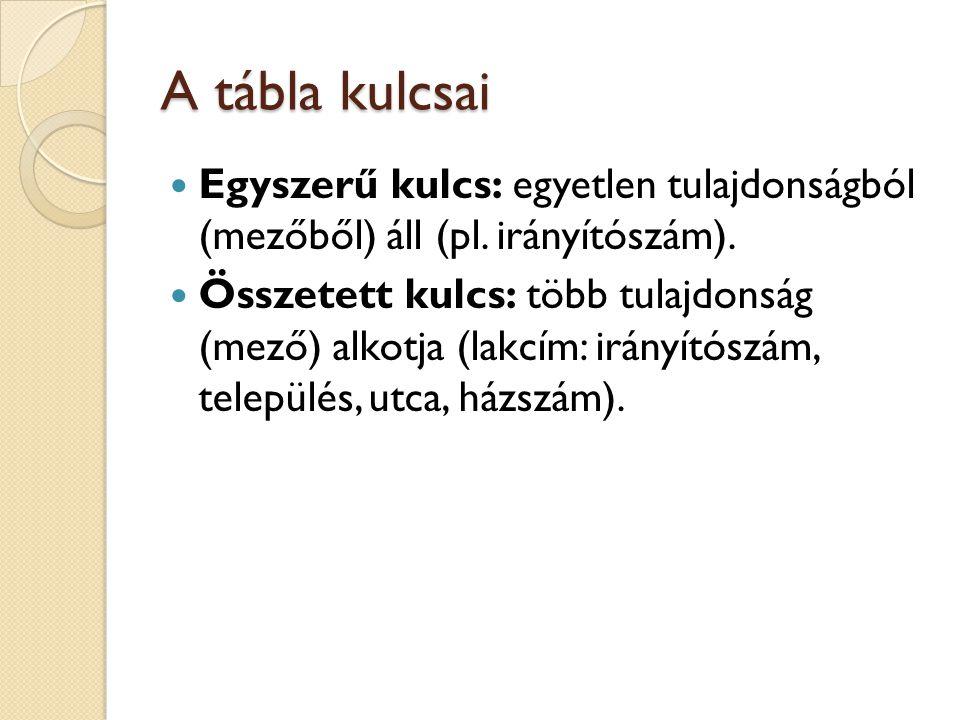 A tábla kulcsai Egyszerű kulcs: egyetlen tulajdonságból (mezőből) áll (pl. irányítószám).