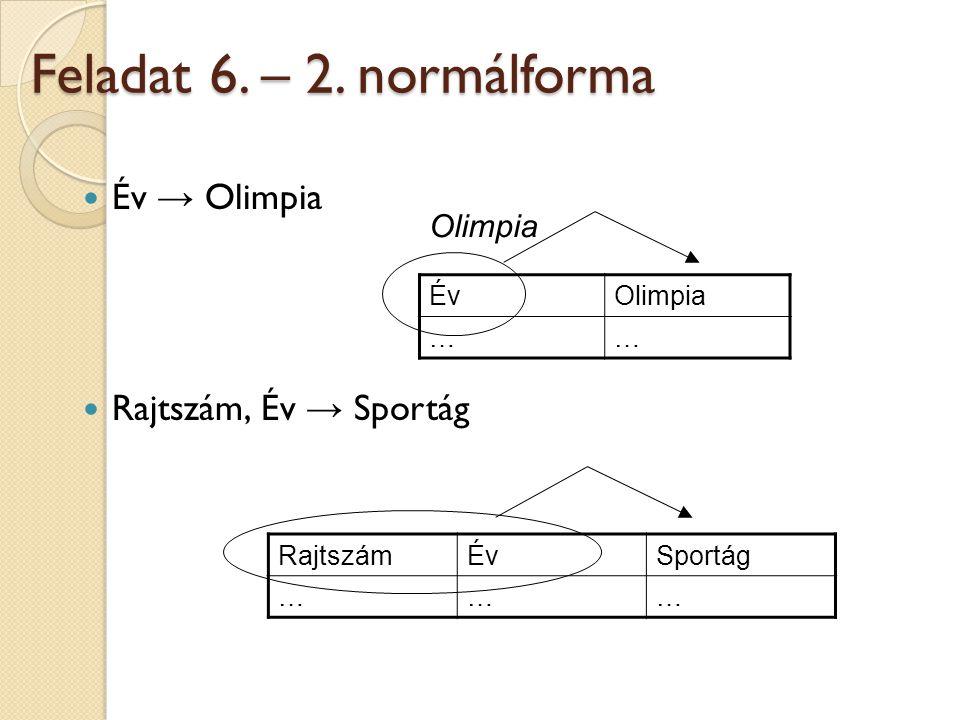 Feladat 6. – 2. normálforma Év → Olimpia Rajtszám, Év → Sportág