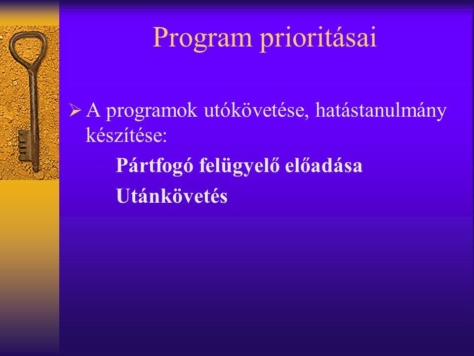 Program prioritásai A programok utókövetése, hatástanulmány készítése: