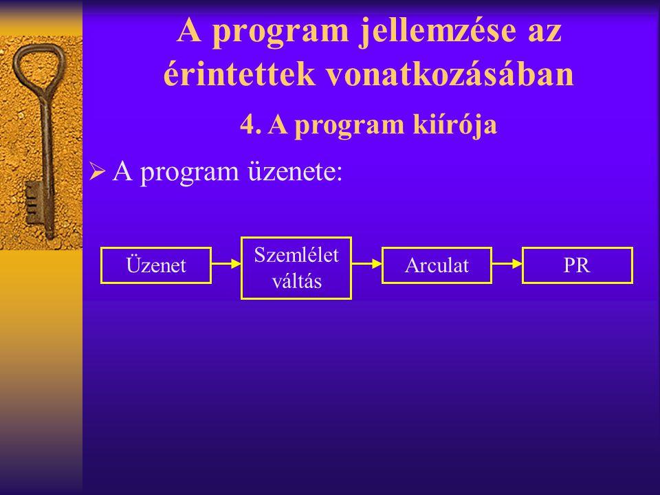 A program jellemzése az érintettek vonatkozásában