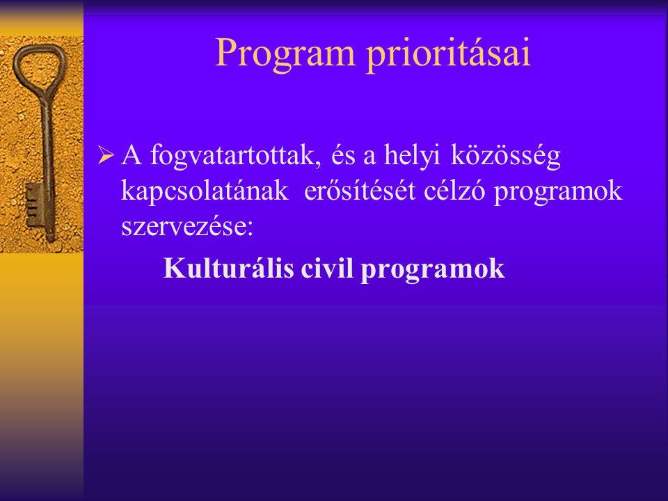 Program prioritásai A fogvatartottak, és a helyi közösség kapcsolatának erősítését célzó programok szervezése: