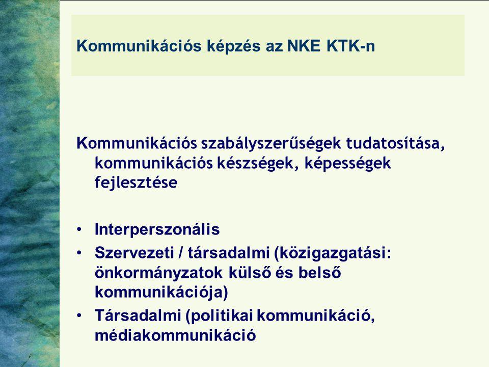 Kommunikációs képzés az NKE KTK-n