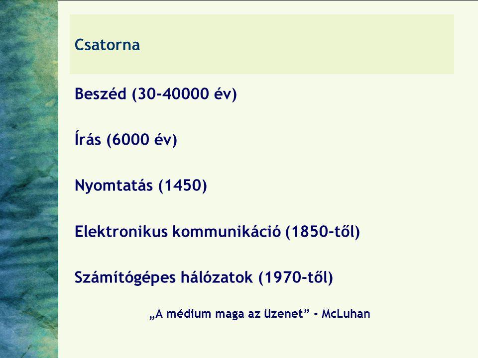 Elektronikus kommunikáció (1850-től) Számítógépes hálózatok (1970-től)